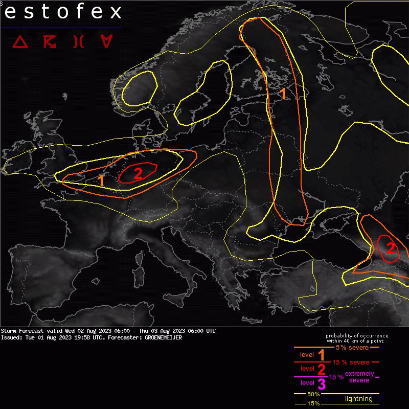 Verwachte storm bij meteotines